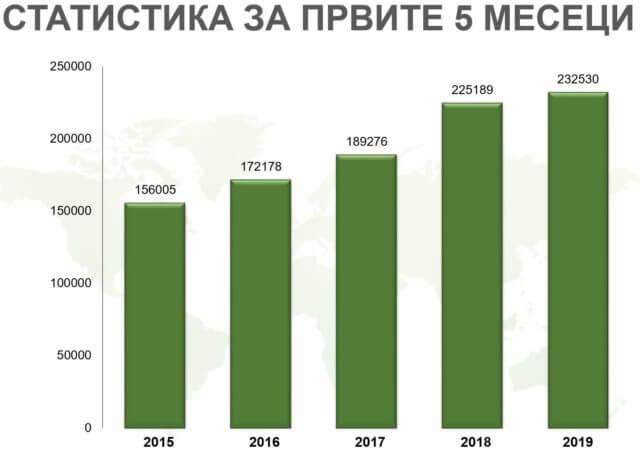 ljupco janevski press turizam 17.07.2019 6