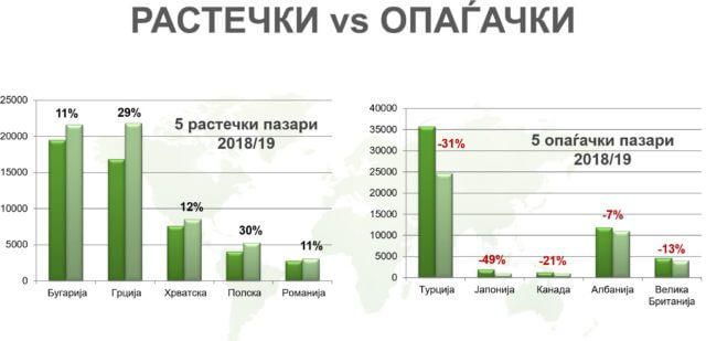 ljupco janevski press turizam 17.07.2019 7